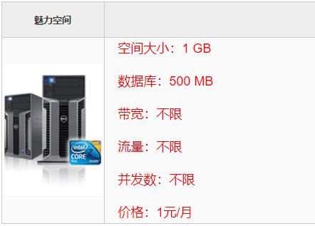 魅力空间提供免费空间1 GB,流量不限可绑域名
